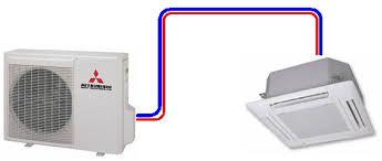 Cum se instalează un aparat de aer condiționat